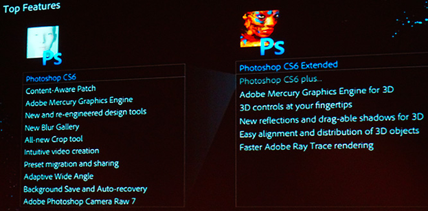 What are the new features and differences between Photoshop CS6 and